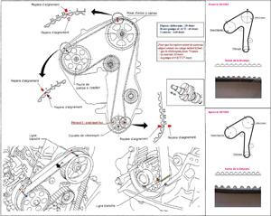 Un plan détaillé en grand format