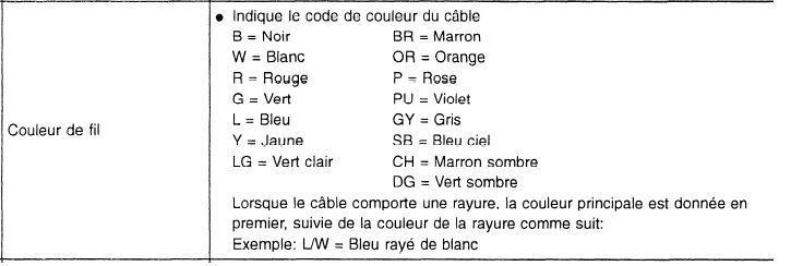 couleur_cables_918.jpg