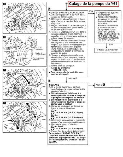 Calage Pompe VP 36-37  du 2,8.jpg