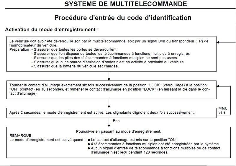 Télécommande 3.0 (1).jpg