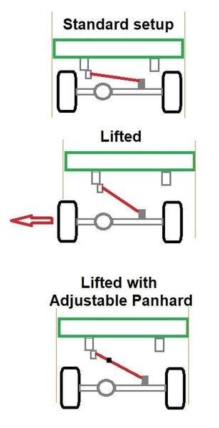 panhard_rod_adjustable_diagram-min.jpg