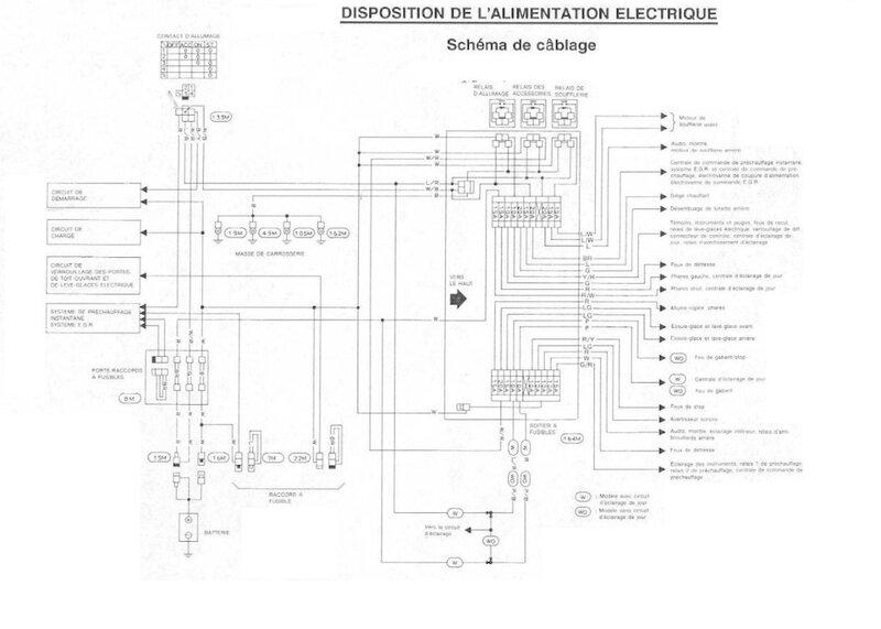 Electri affectation des fusibles.jpg