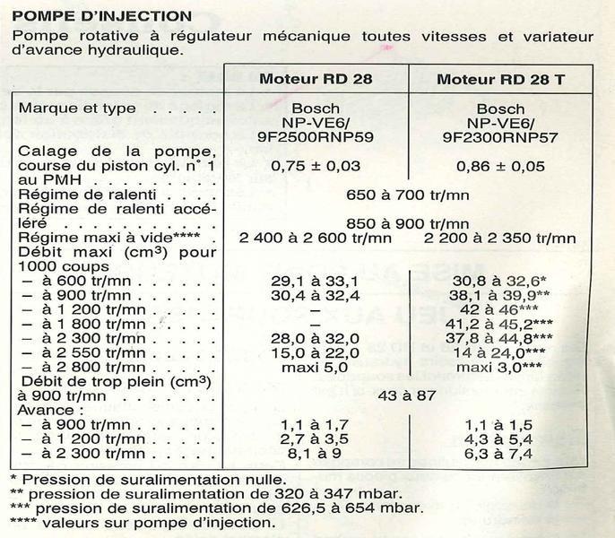 Y60 Ref pompe injection.jpg